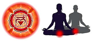 http://chakra-online.ru/media/content/magic-reality/108045600_Muladhara_4%281%29